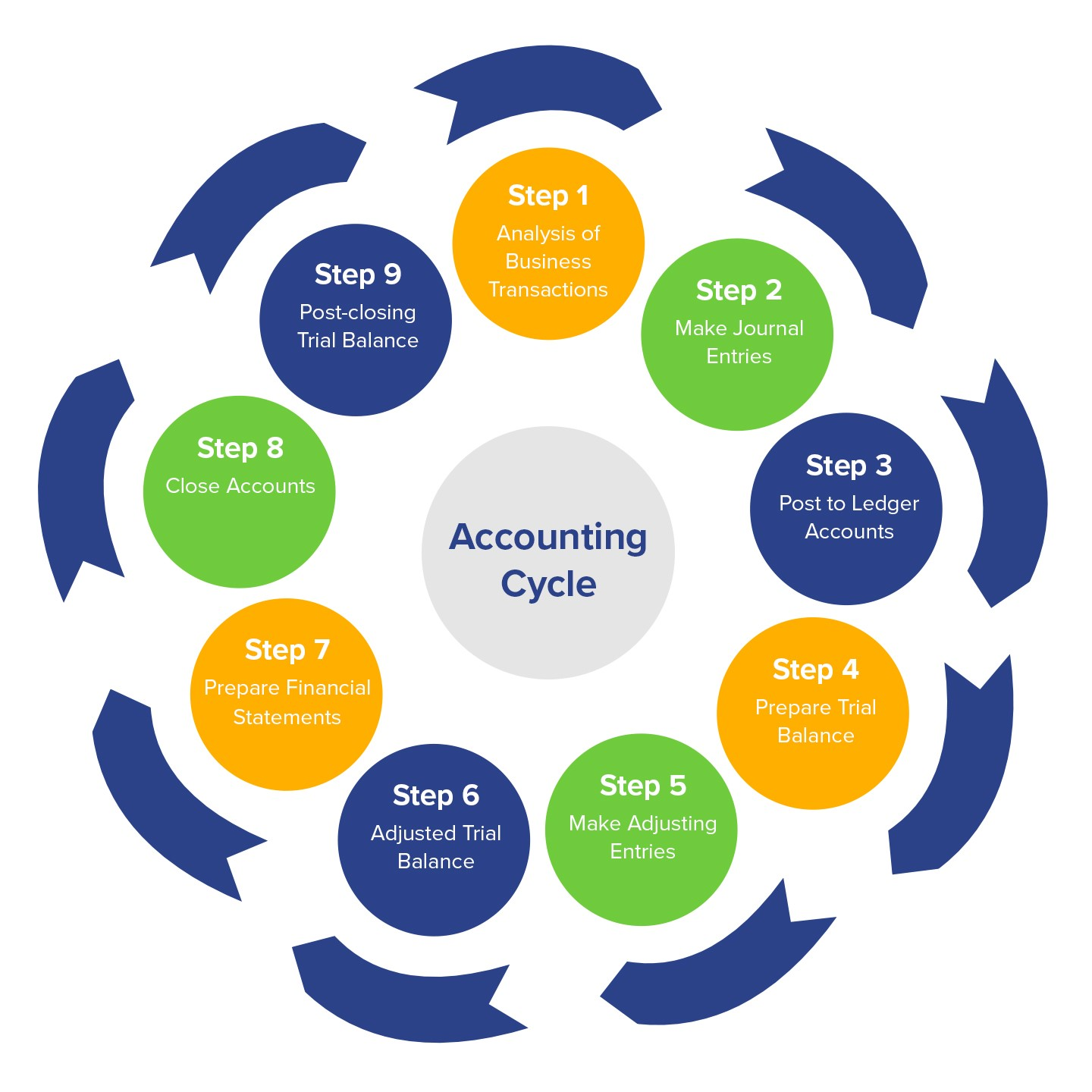 Small Business Accounting Amp Accounting Services