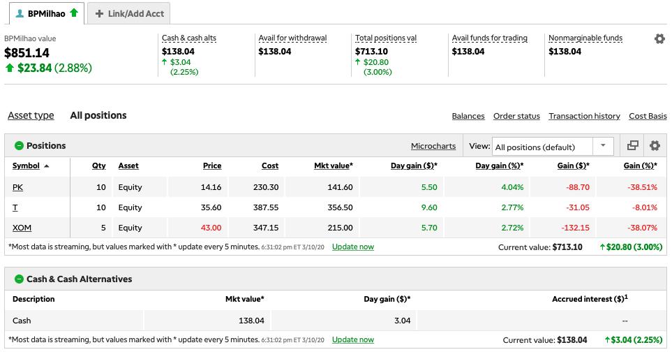 carteira BPM High Dividends