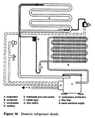 191 C 243 Mo Construir Un Compresor De Aire Con Materiales