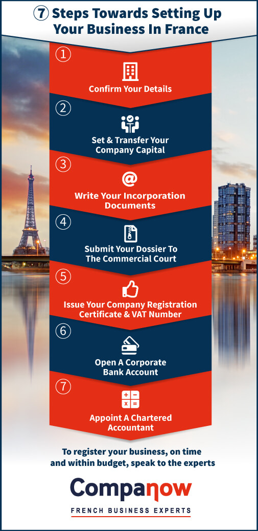 Register a company in France