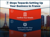 7 steps to registering your french company