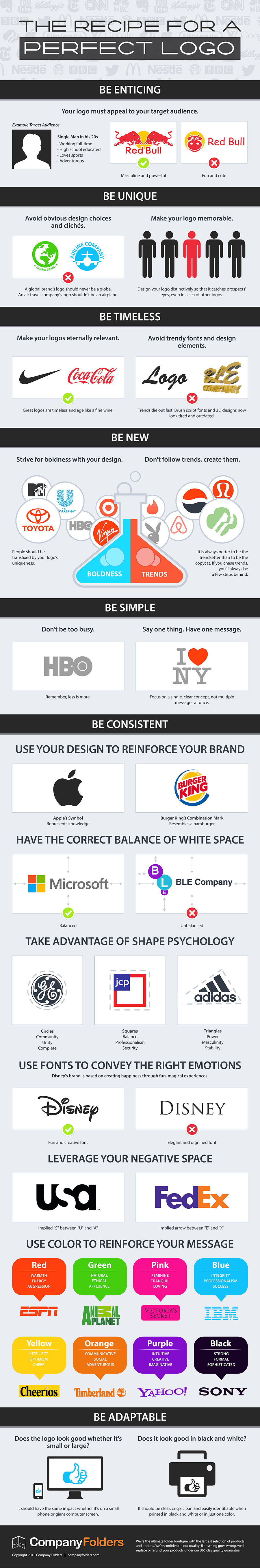 How to Design the Perfect Logo