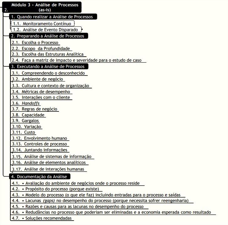 Download – Gestão por Processos – Roteiro do 'as-is' ao 'to-be'
