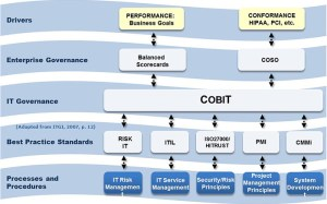 it_governance_services_img1 (1)