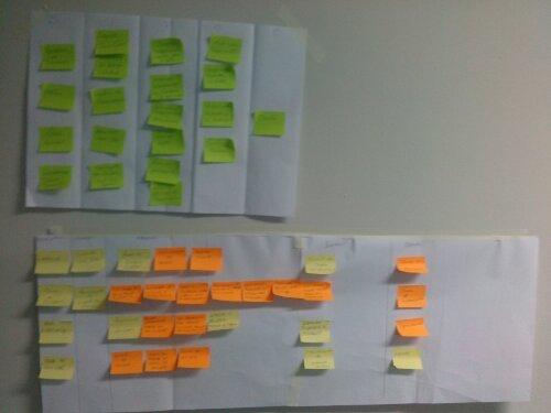 Mais uma turma de FAP – Analista de Processos