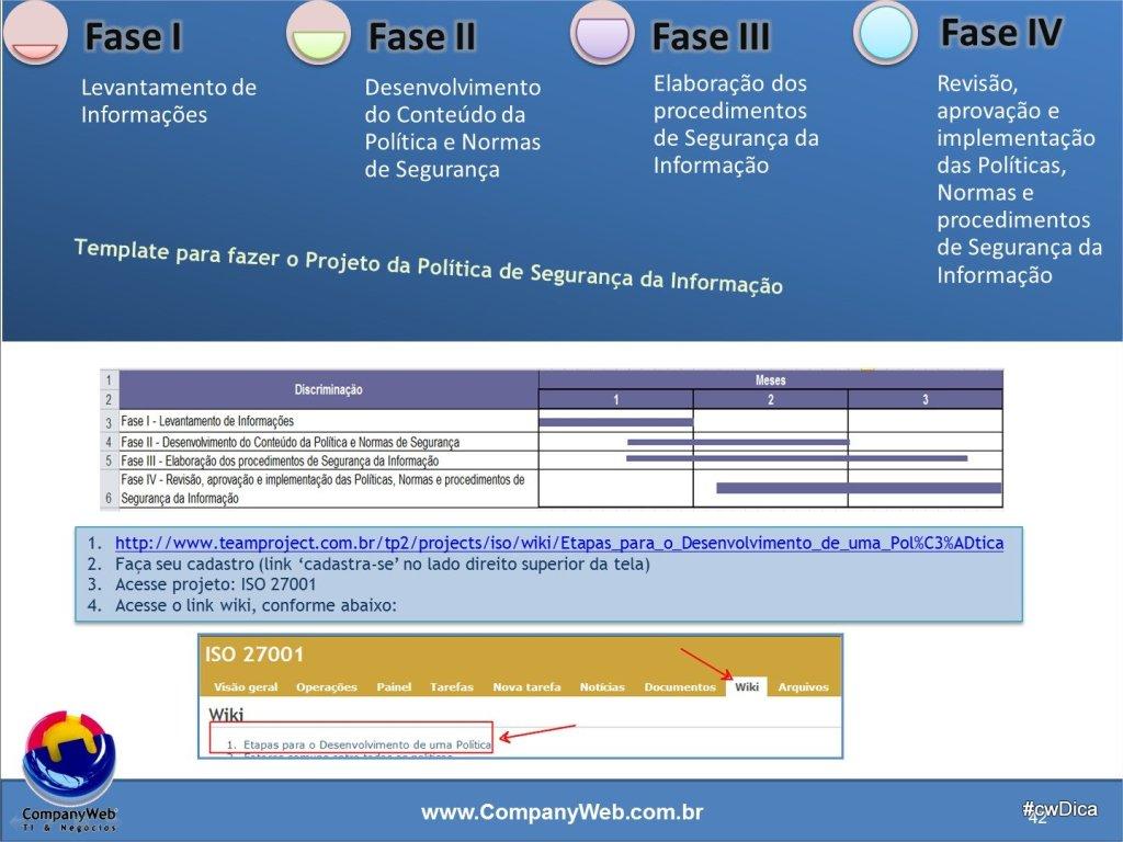 Modelo de Projeto para fazer Política de Segurança da Informação segundo a ISO 27001