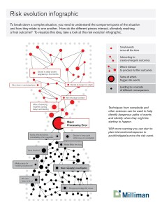 Complexity_Infographic