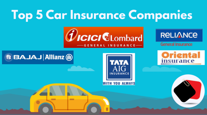 5 Best Car Insurance Companies In India Comparepolicy