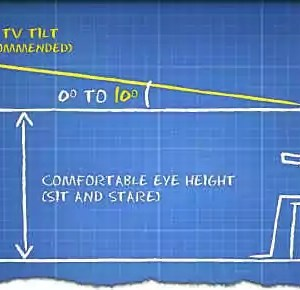 tv höjd