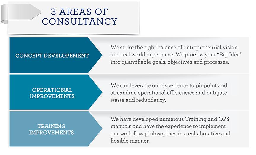 3-areas-consultancy