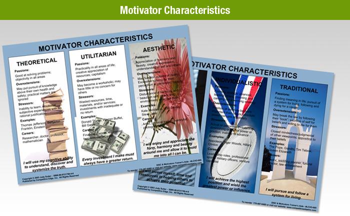 Motivator-Characteristics