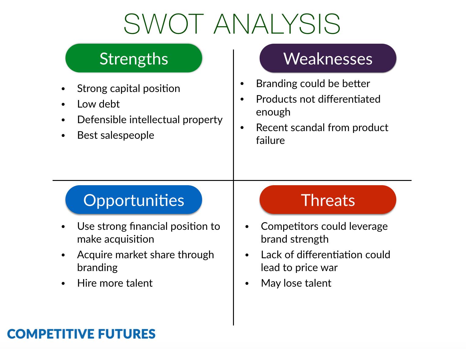 Why Swotysis Sucks