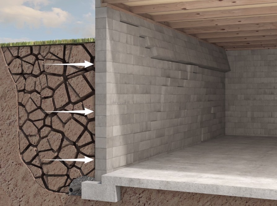 Dry soil and your house