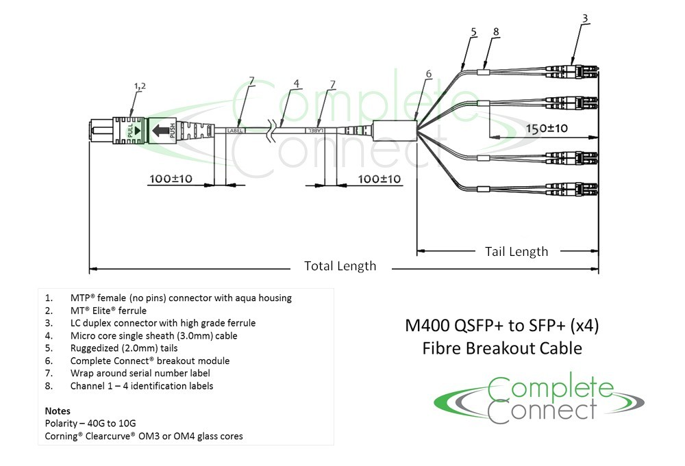 40g Qsfp Breakout Harness Cable