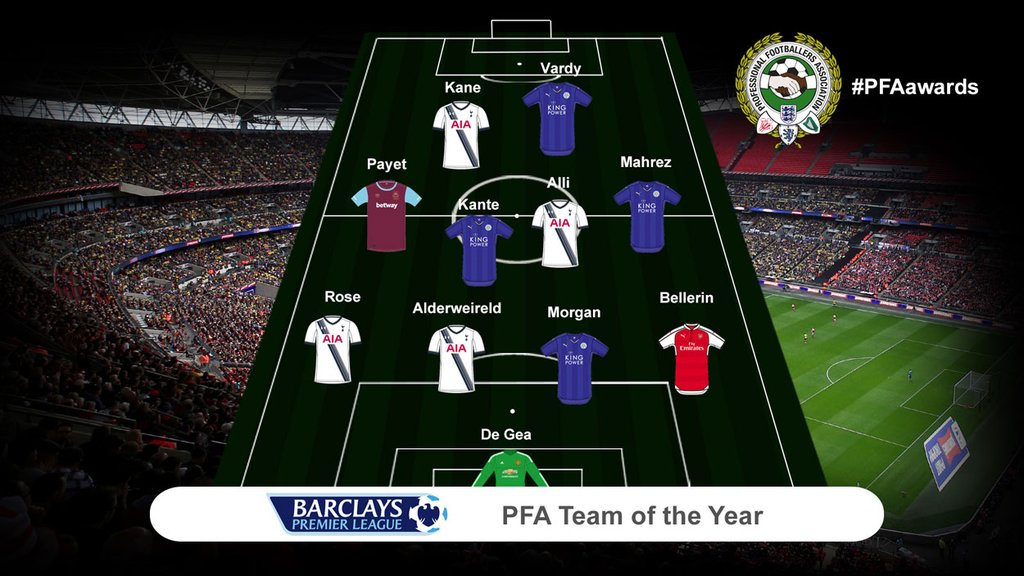 Leicester, Spurs Players Dominate PFA Team Of The Year