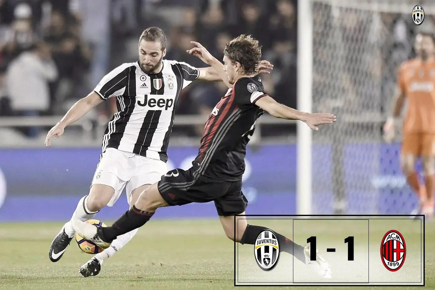 AC Milan Overcome Juventus To Claim Italian Super Cup