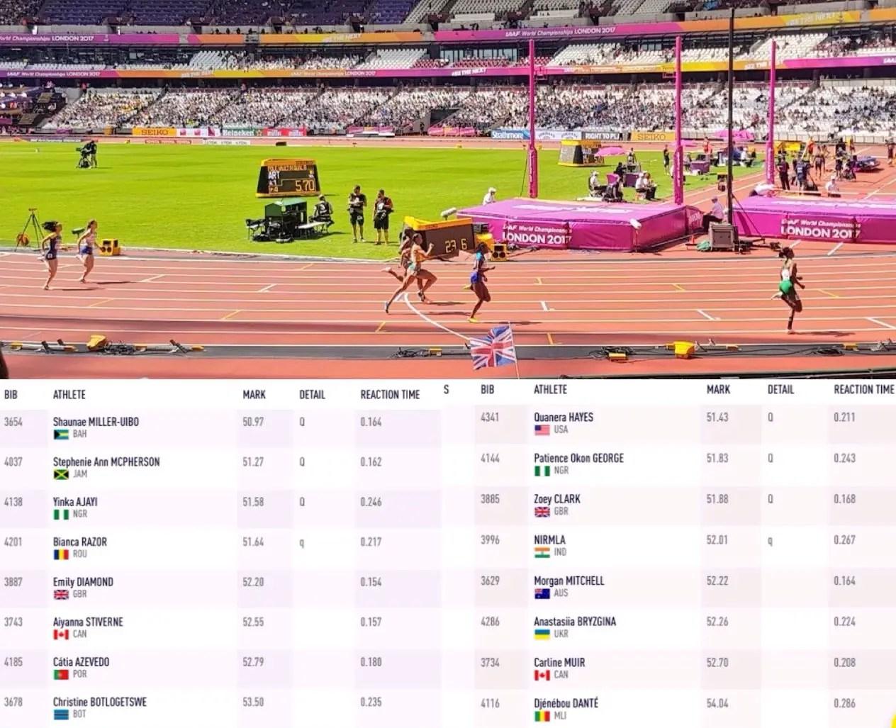 IAAF World's: Nigeria's Ajayi, Okon-George, Bamgbose Qualify For Women's 400m Semis
