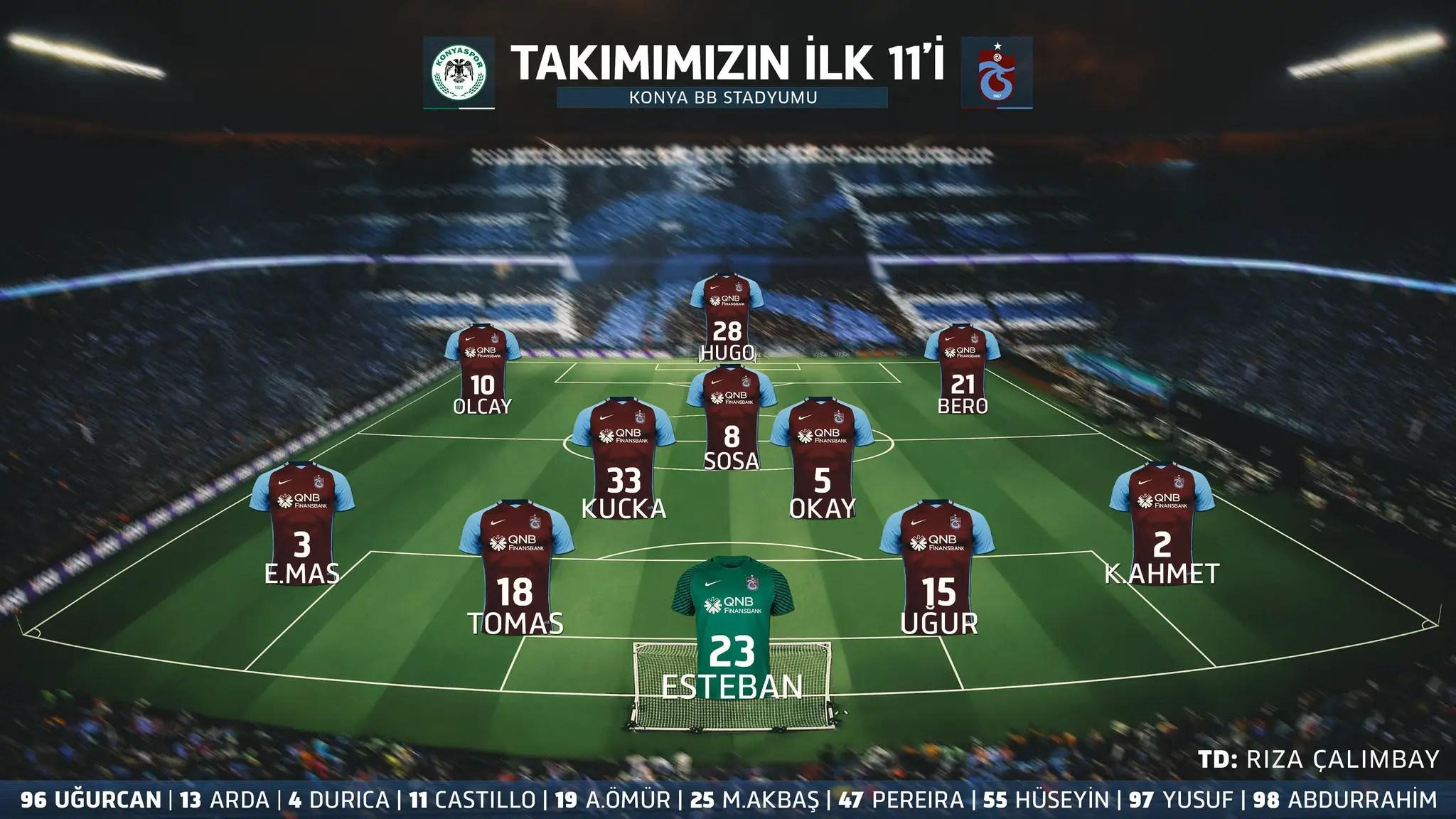 Turkish Cup: Trabzonspor Lose To Konyaspor Without Onazi