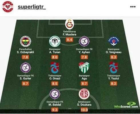Onazi, Agu Named In Turkish Super Lig Team Of The Week