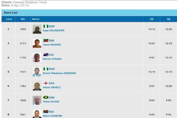 Commonwealth Games: Nigeria's Adegoke, Ogunlewe Qualify For Men's 100m Final; Egwero Out