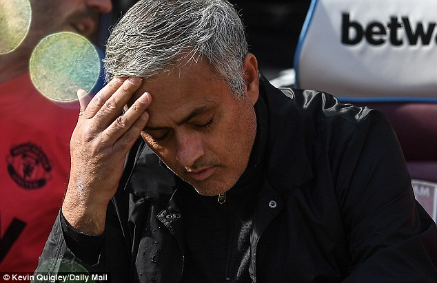 Mourinho Sacked By Manchester United Over Poor Performance