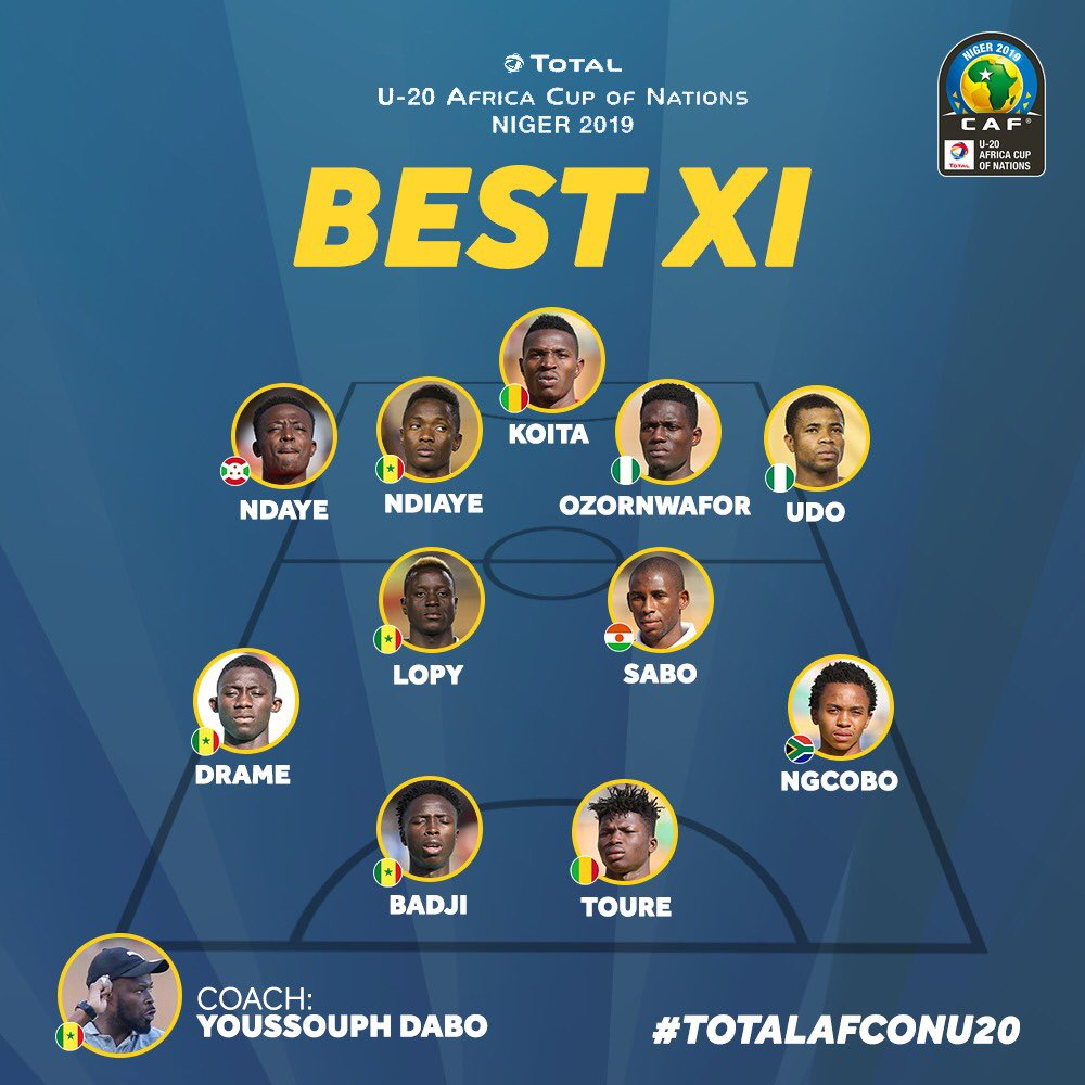 CAF Names Ikouwem, Uzornwafor In 2019 U-20 AFCON Best XI