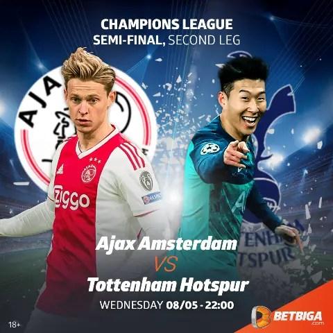 UCL Preview: Ajax Vs Tottenham