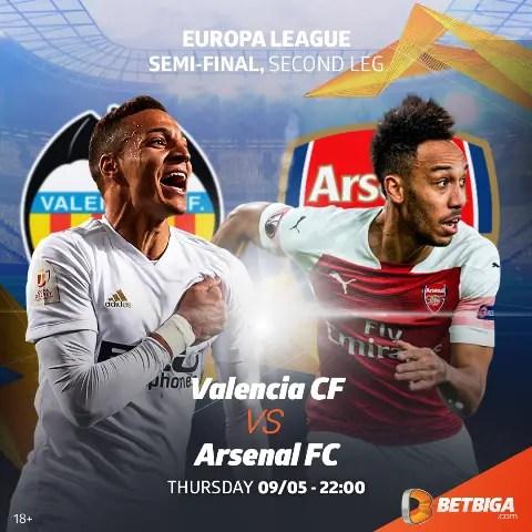 UEL Preview: Valencia Vs Arsenal