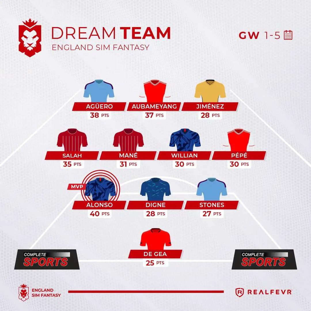 England Sim Fantasy – Game Week 1-5 (Dream Team)