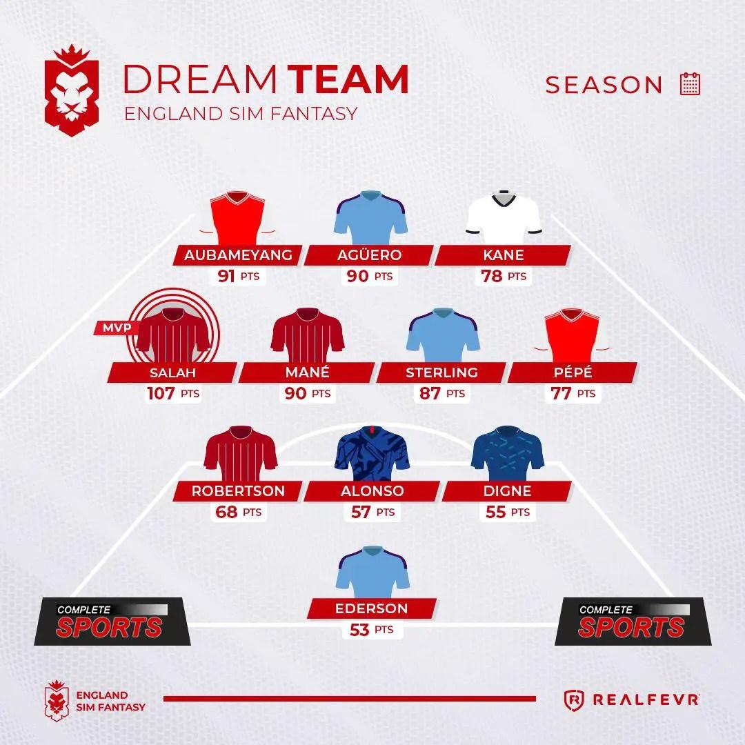 England Sim Fantasy (ESF) Season Summary