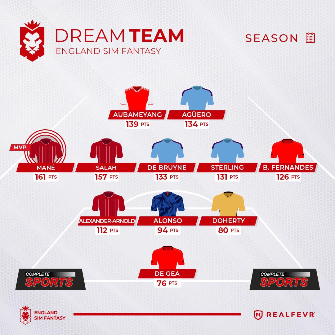 England Sim Fantasy (ESF) Season Summary (3)