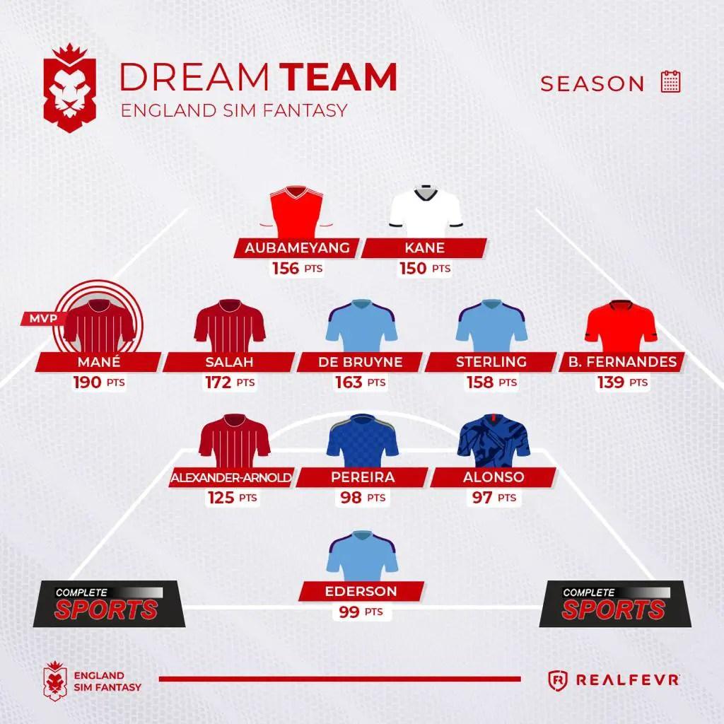 England Sim Fantasy (ESF) Season Summary (4)