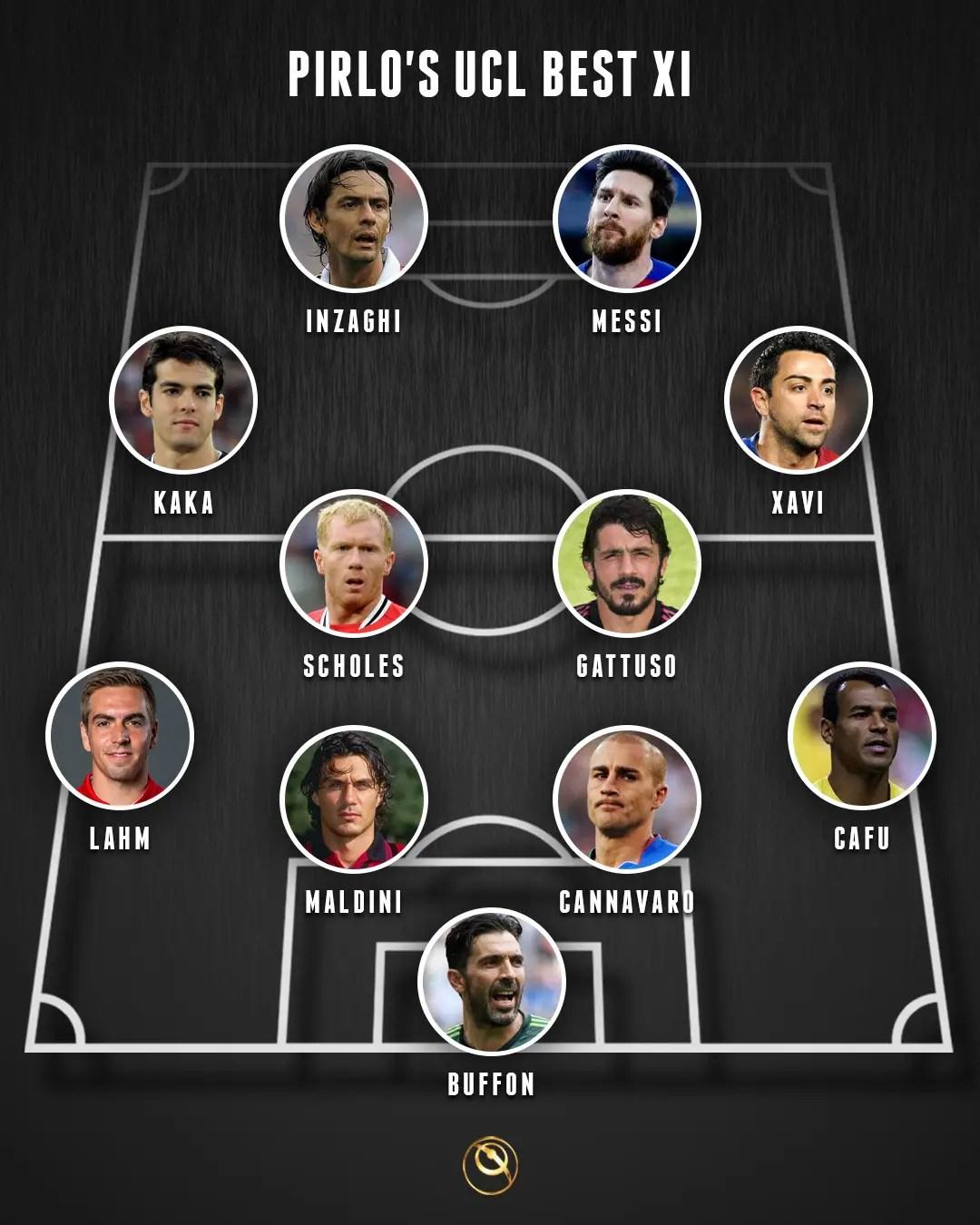 Pirlo Snubs Ronaldo, Picks Messi In All-Time UCL Dream Eleven