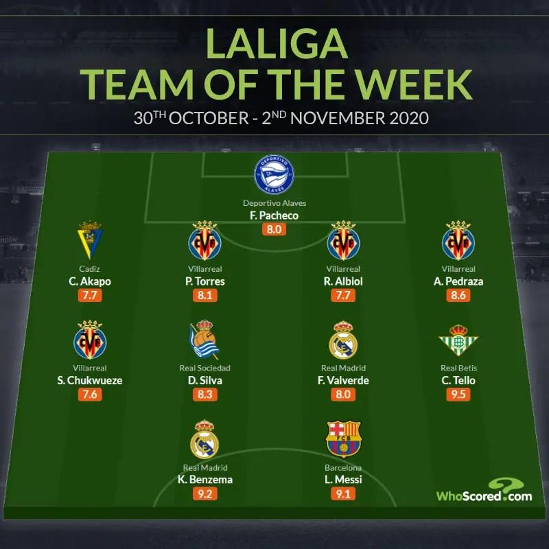 Chukwueze, Messi, Benzema Make Laliga Team Of The Week