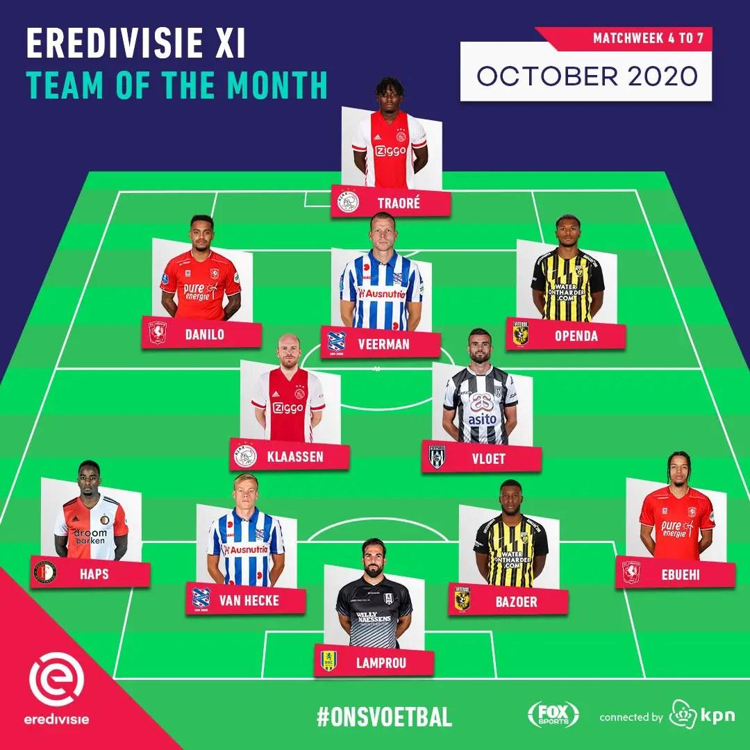 Ebuehi Makes Dutch Eredivisie October Team Of The Month