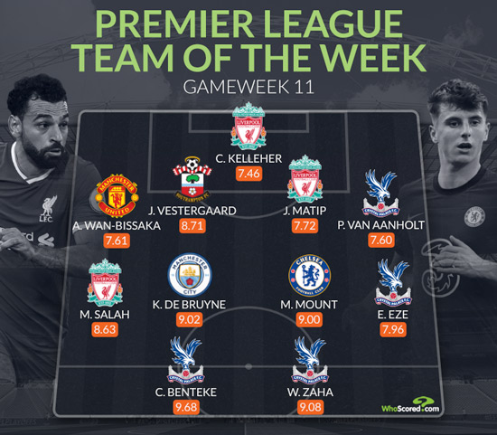 Eze Makes Premier League Team Of The Week