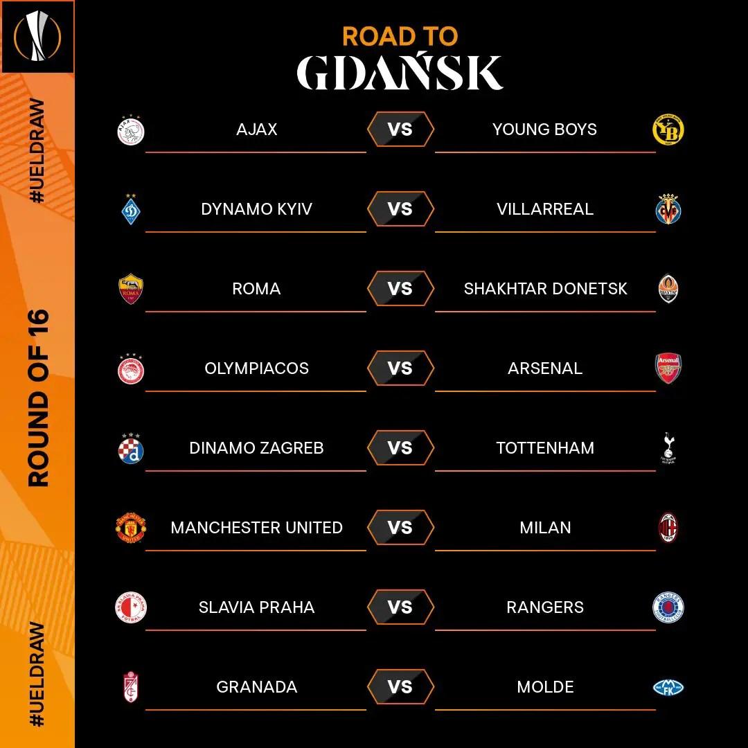 Europa Round Of 16: Man United To Face Milan; Olayinka Battles Aribo, Balogun As Slavia Prague Draw Rangers