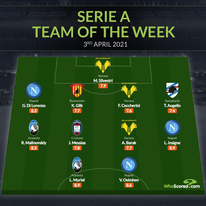 Osimhen Makes Serie A Team Of The Week