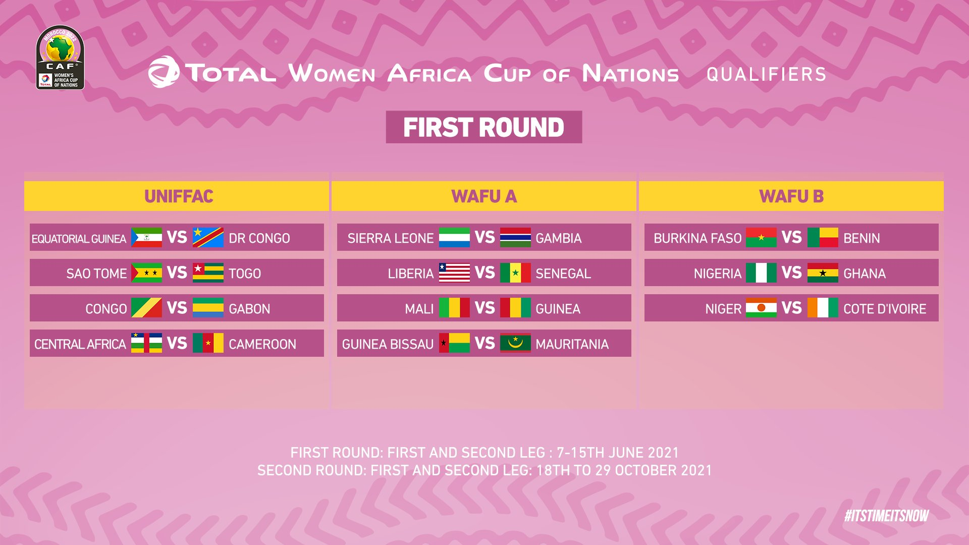 2022 AWCON Qualifiers: Super Falcons To Face Ghana In First Round