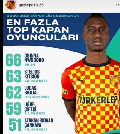 obinna-nwobodo-goztepe-turkish-super-lig