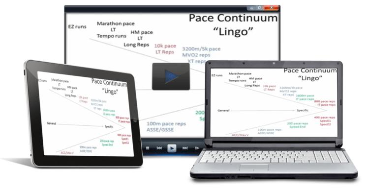 Ron Grigg - Complete Program Design for 400/600/800