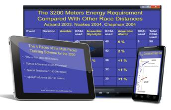 Scott Christensen - Successful Coaching Strategies: 3200m