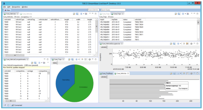 TIBCO LiveView