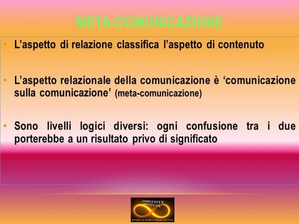 Meta-comunicazione