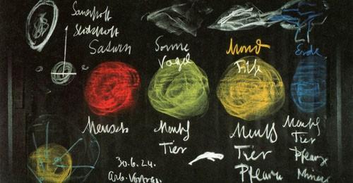Steiner-colori