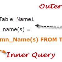 SubQuery in SQL