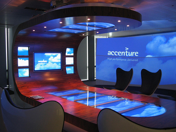 Interview Questions for Accenture