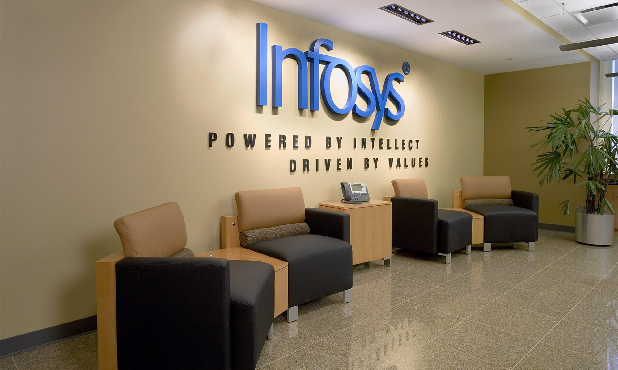 Interview Questions for Infosys | SQL Interview Questions