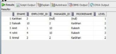 Hierarchical queries