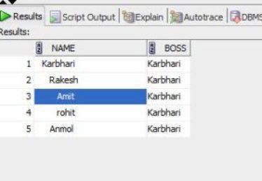 Hierarchical queries | Hierarchical Queries with Examples